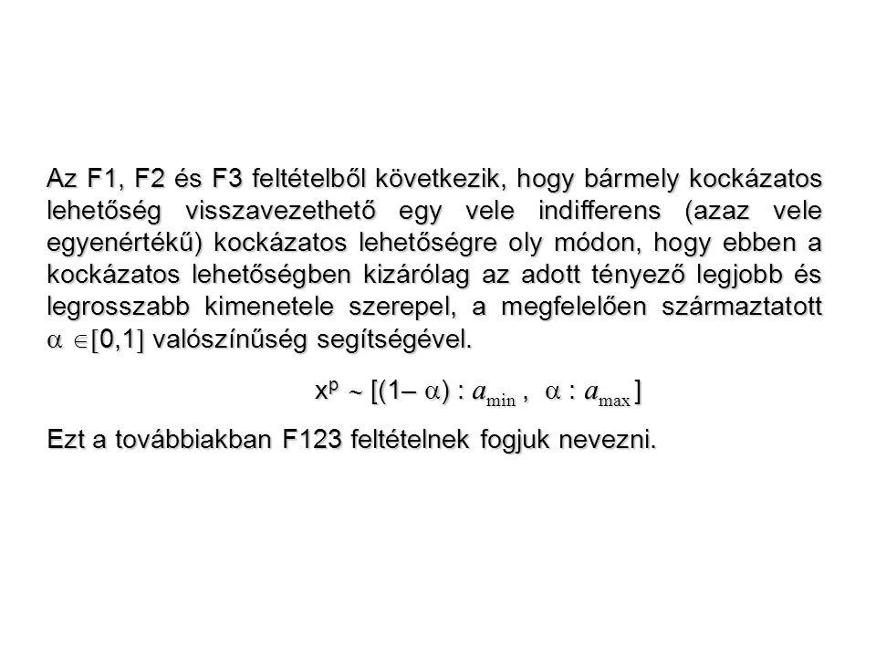 xp  [(1– ) : amin ,  : amax ]